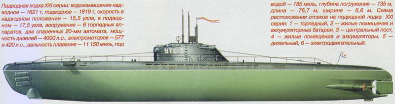 4188 - Подводная лодка типа XXI