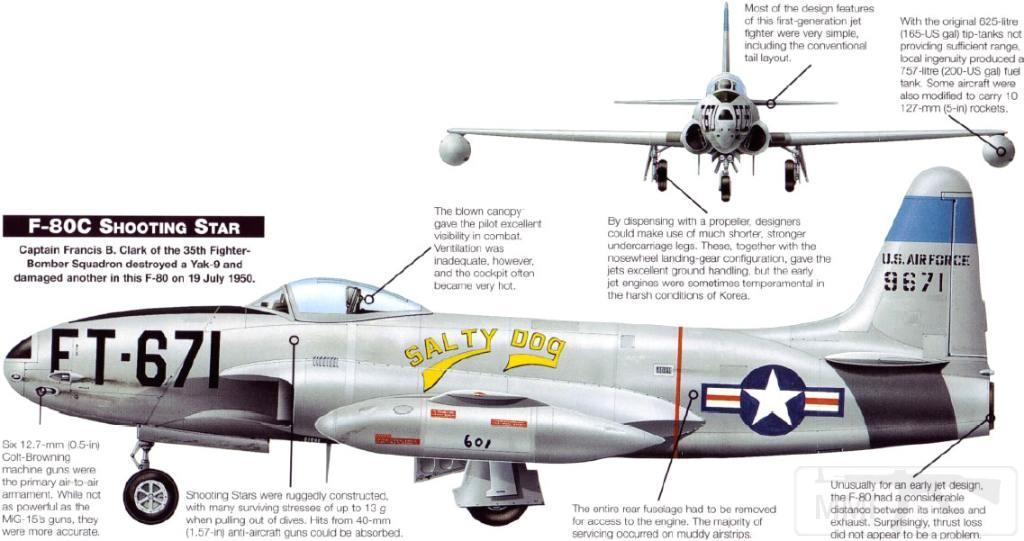 4467 - Война в Корее (25.06.1950 - 27.07.1953)