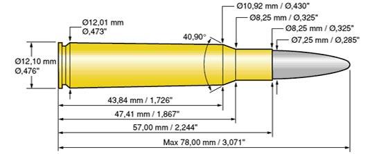 4505 - 7x57 Испанский Маузер черт:еж