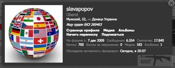 45256 - Военно-исторический музей Краснознаменного Приволжско-Уральского военного округа
