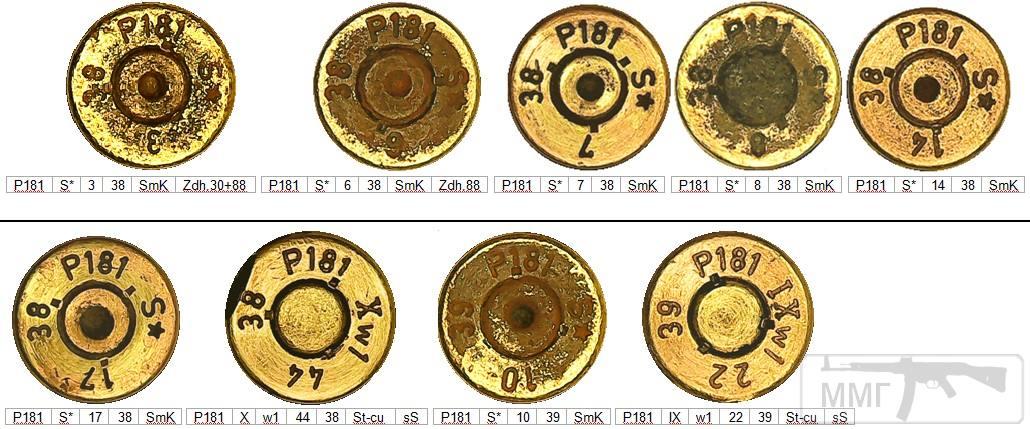 45679 - Патрон 7,92x57 «Маузер» - виды, маркировка, история