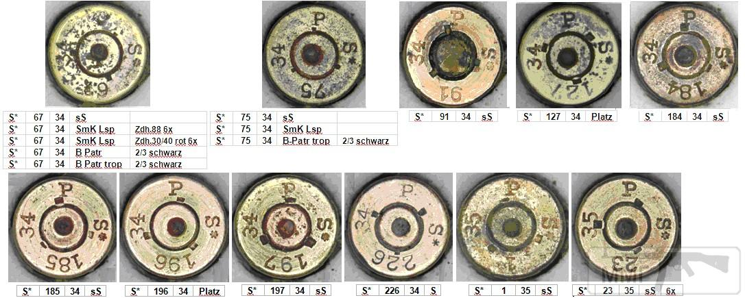 45695 - Патрон 7,92x57 «Маузер» - виды, маркировка, история