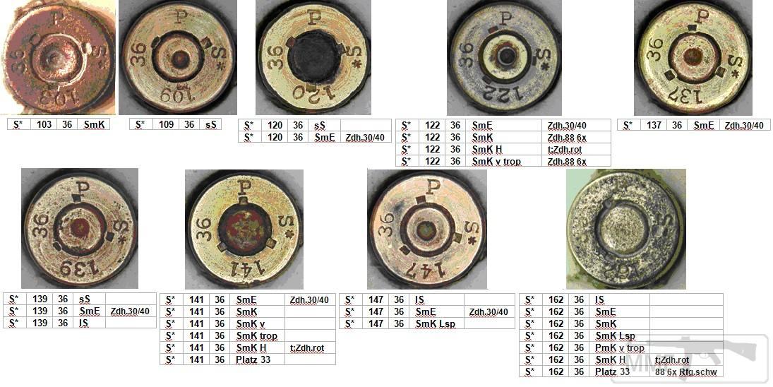 45698 - Патрон 7,92x57 «Маузер» - виды, маркировка, история