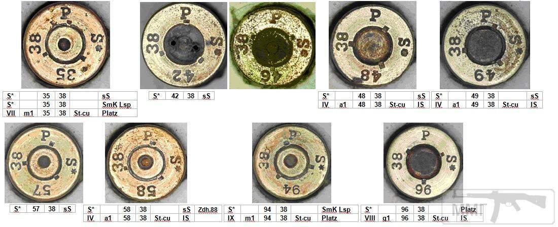 45702 - Патрон 7,92x57 «Маузер» - виды, маркировка, история
