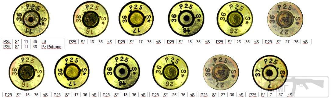 45706 - Патрон 7,92x57 «Маузер» - виды, маркировка, история