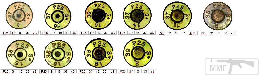 45707 - Патрон 7,92x57 «Маузер» - виды, маркировка, история