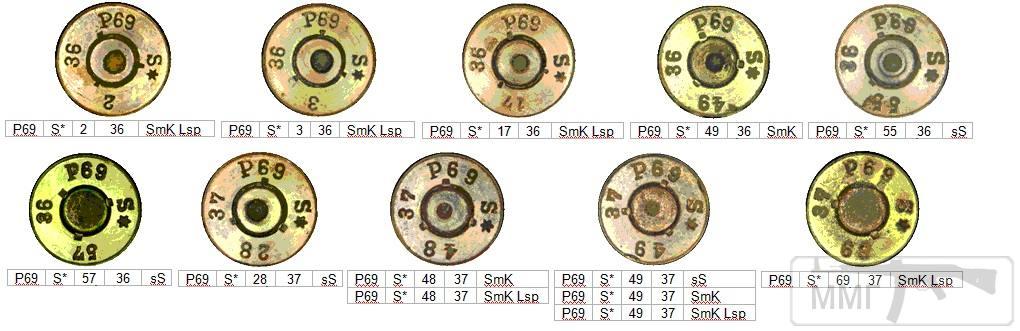45709 - Патрон 7,92x57 «Маузер» - виды, маркировка, история