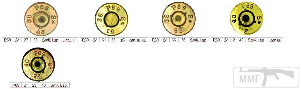 45710 - Патрон 7,92x57 «Маузер» - виды, маркировка, история