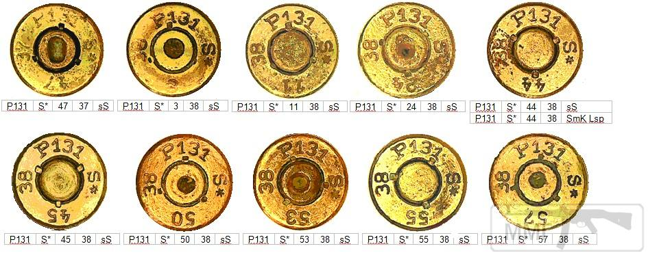 45735 - Патрон 7,92x57 «Маузер» - виды, маркировка, история