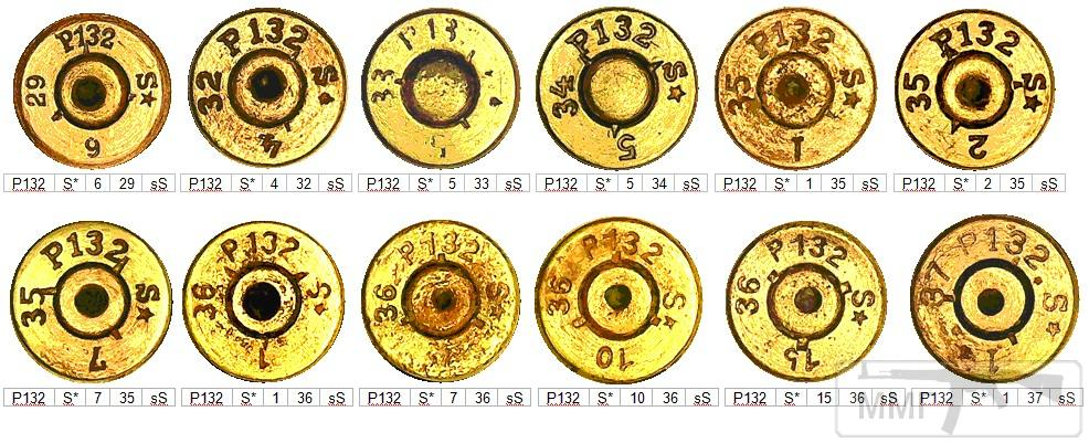 45738 - Патрон 7,92x57 «Маузер» - виды, маркировка, история