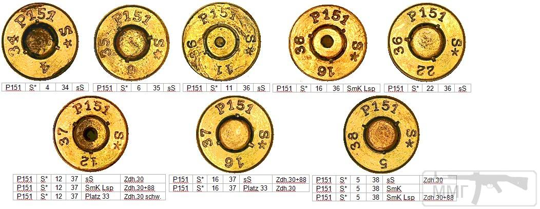 45741 - Патрон 7,92x57 «Маузер» - виды, маркировка, история