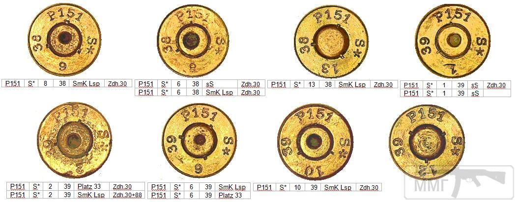 45742 - Патрон 7,92x57 «Маузер» - виды, маркировка, история