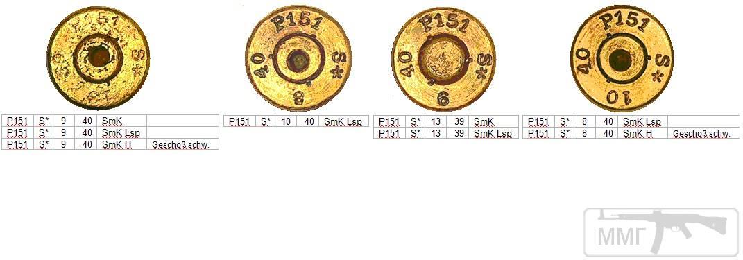 45743 - Патрон 7,92x57 «Маузер» - виды, маркировка, история