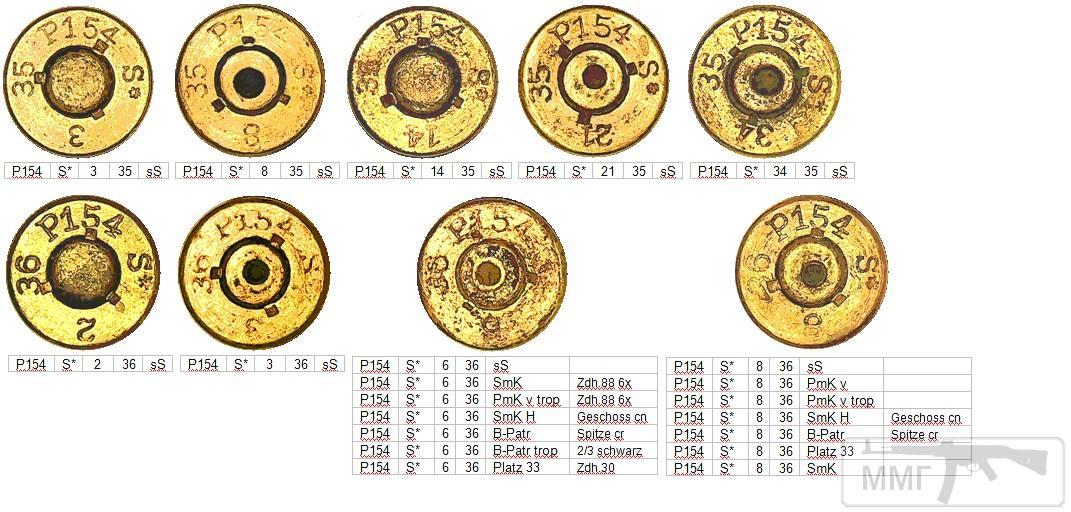 45744 - Патрон 7,92x57 «Маузер» - виды, маркировка, история
