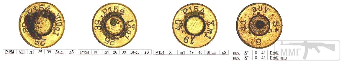 45747 - Патрон 7,92x57 «Маузер» - виды, маркировка, история