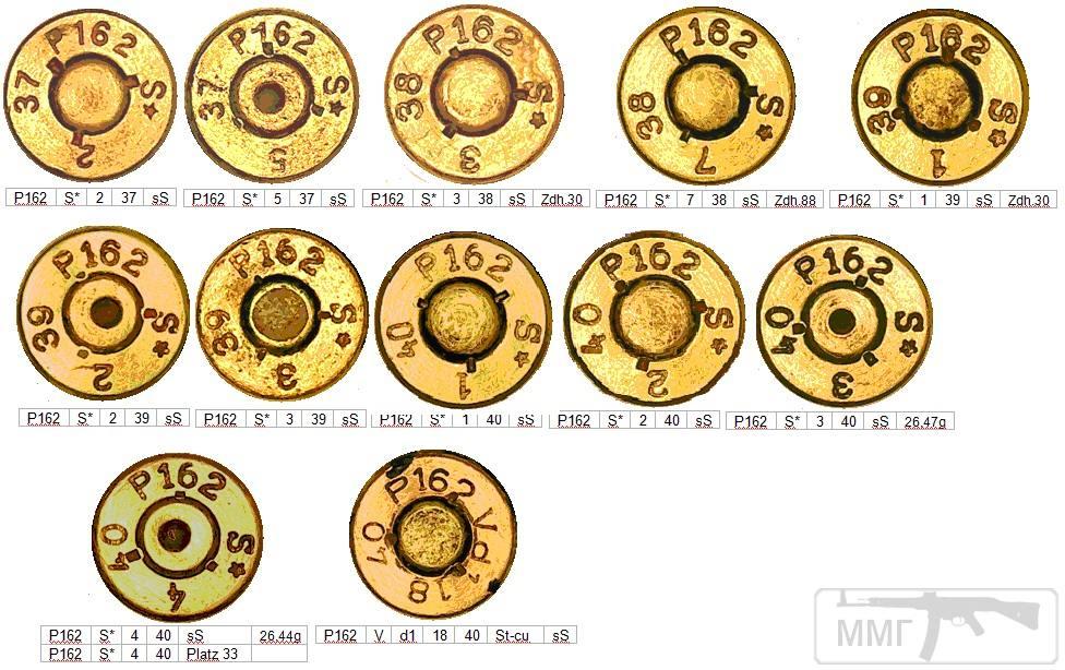45749 - Патрон 7,92x57 «Маузер» - виды, маркировка, история
