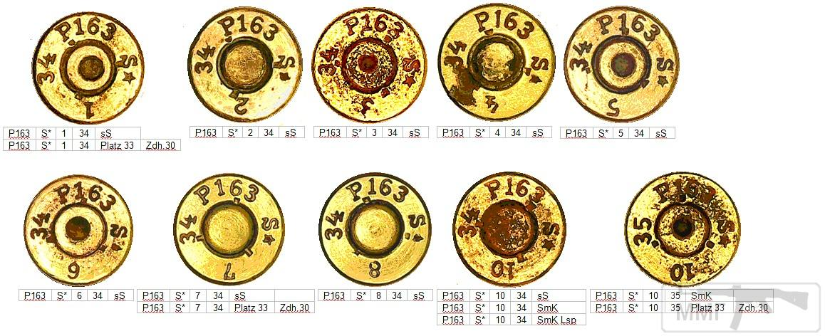 45750 - Патрон 7,92x57 «Маузер» - виды, маркировка, история