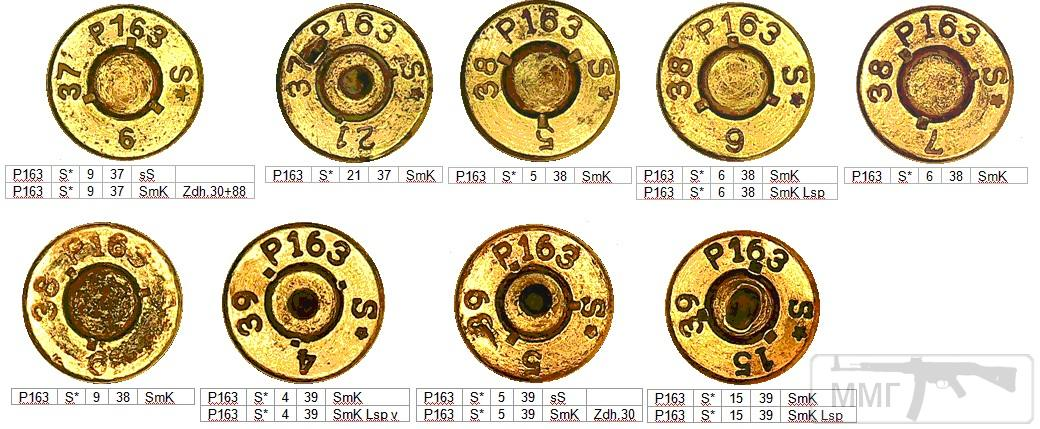 45752 - Патрон 7,92x57 «Маузер» - виды, маркировка, история