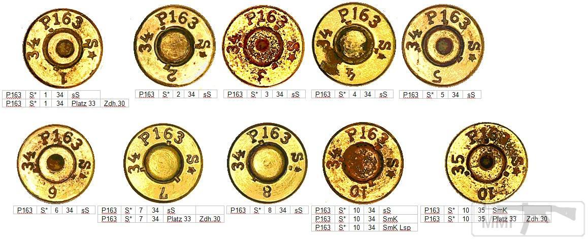 45753 - Патрон 7,92x57 «Маузер» - виды, маркировка, история
