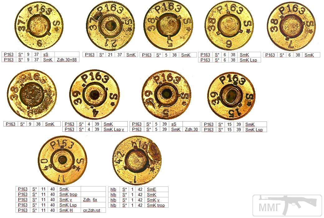 45756 - Патрон 7,92x57 «Маузер» - виды, маркировка, история