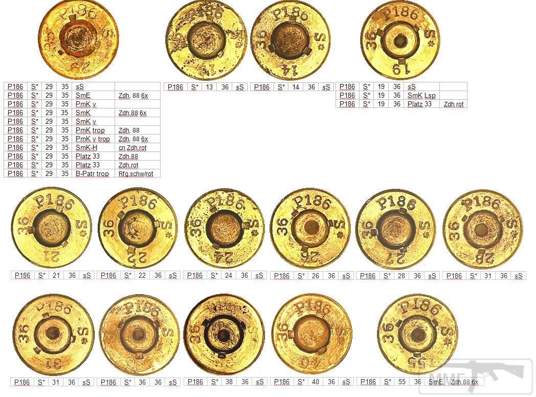 46012 - Патрон 7,92x57 «Маузер» - виды, маркировка, история