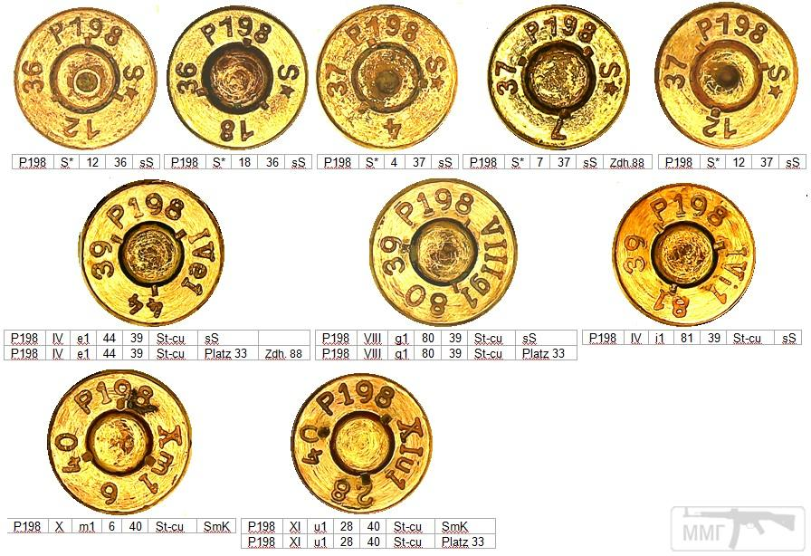 46564 - Патрон 7,92x57 «Маузер» - виды, маркировка, история