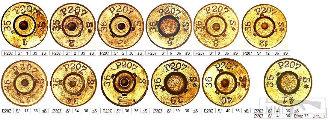 46565 - Патрон 7,92x57 «Маузер» - виды, маркировка, история