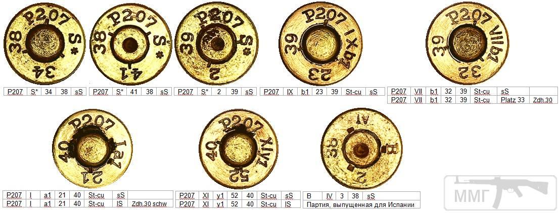 46567 - Патрон 7,92x57 «Маузер» - виды, маркировка, история