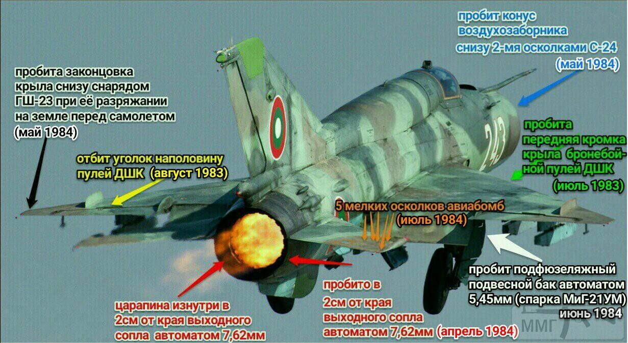 47096 - Авиация в Афганской войне 1979-1989 гг.