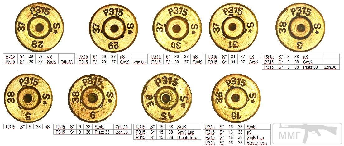 48083 - Патрон 7,92x57 «Маузер» - виды, маркировка, история