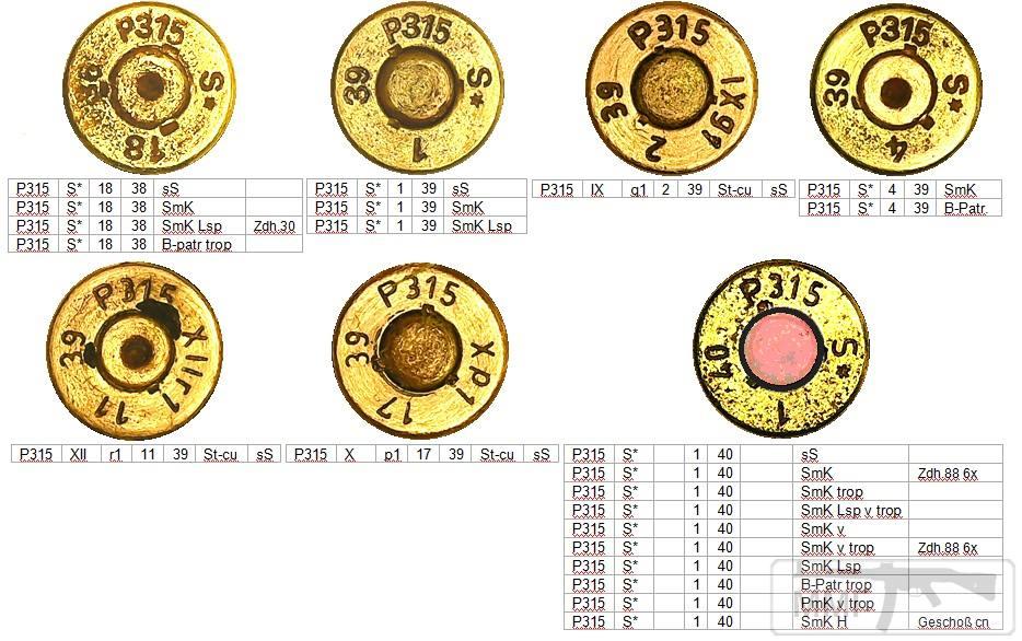 48084 - Патрон 7,92x57 «Маузер» - виды, маркировка, история