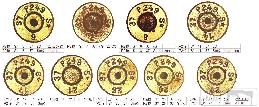 48086 - Патрон 7,92x57 «Маузер» - виды, маркировка, история