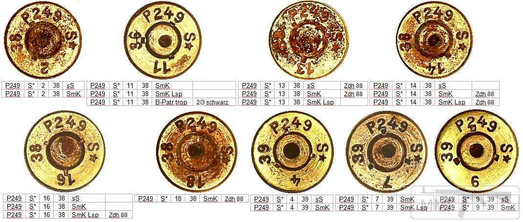 48087 - Патрон 7,92x57 «Маузер» - виды, маркировка, история