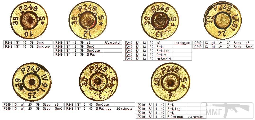 48088 - Патрон 7,92x57 «Маузер» - виды, маркировка, история
