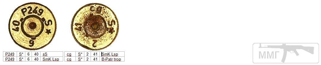 48089 - Патрон 7,92x57 «Маузер» - виды, маркировка, история