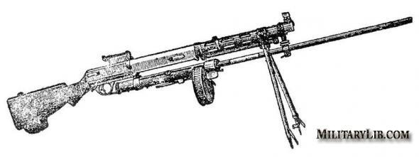 4886 - Пулемет Блюма.