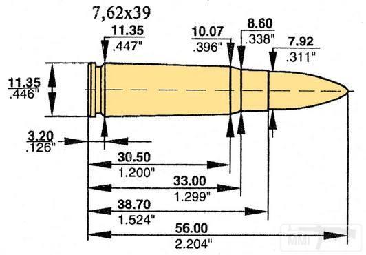 4918 - Патрон 7,62x39 Черт:еж