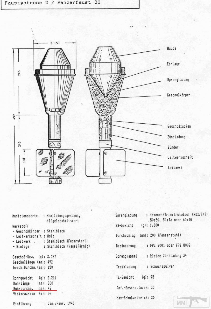 49242 - Ручной противотанковый гранатомет Panzerfaust (Faustpatrone)