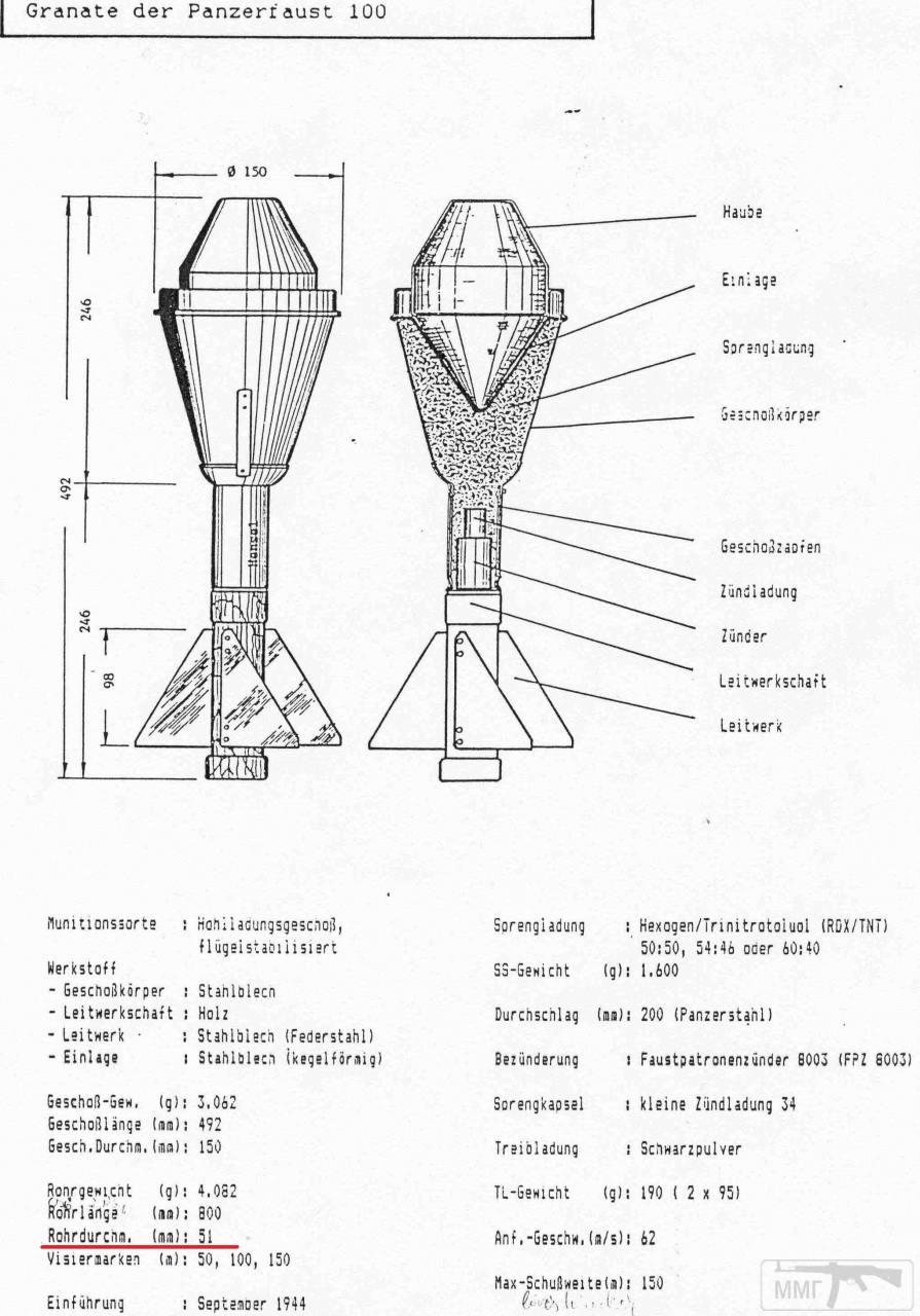 49244 - Ручной противотанковый гранатомет Panzerfaust (Faustpatrone)