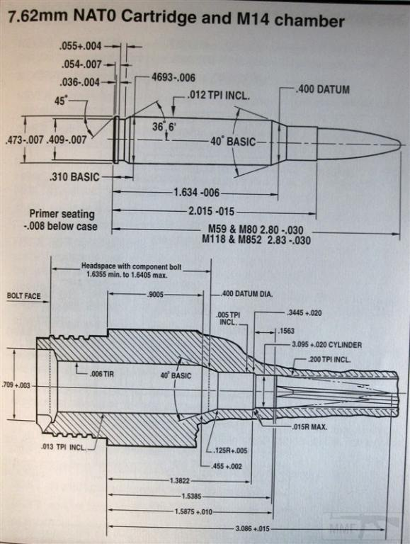5004 - 7.62x51 NATO Черт:еж