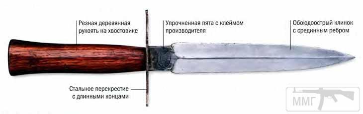 50176 - Боевые ножи ближнего боя.