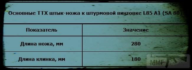 51334 - Штыки.