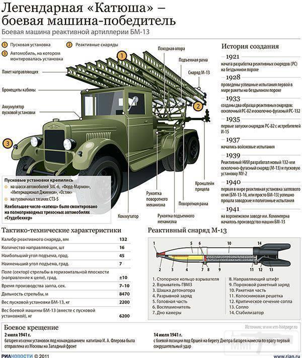 5156 - Екатерине Николаевне - 75 лет.