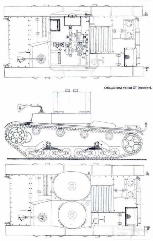 5245 - Первые химические танки.