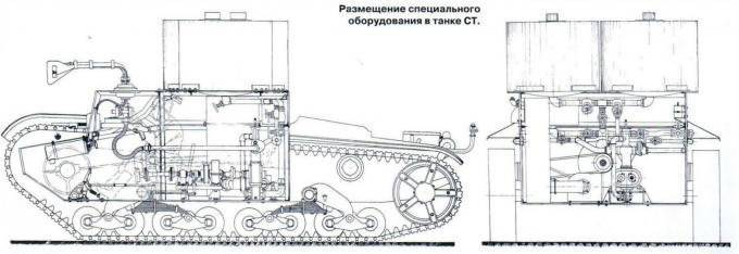 5246 - Первые химические танки.