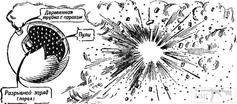52689 - Генри Шрапнель.
