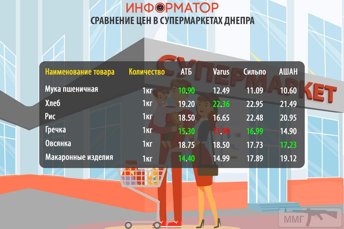 53229 - Украина - реалии!!!!!!!!
