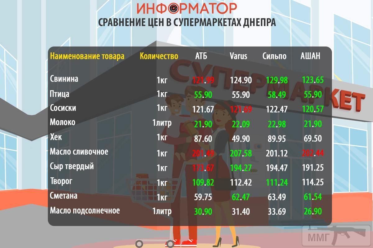 53230 - Украина - реалии!!!!!!!!