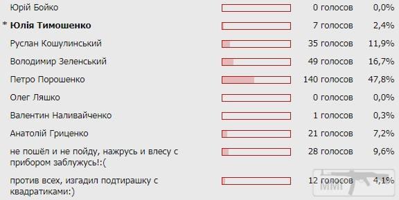53270 - Украина - реалии!!!!!!!!