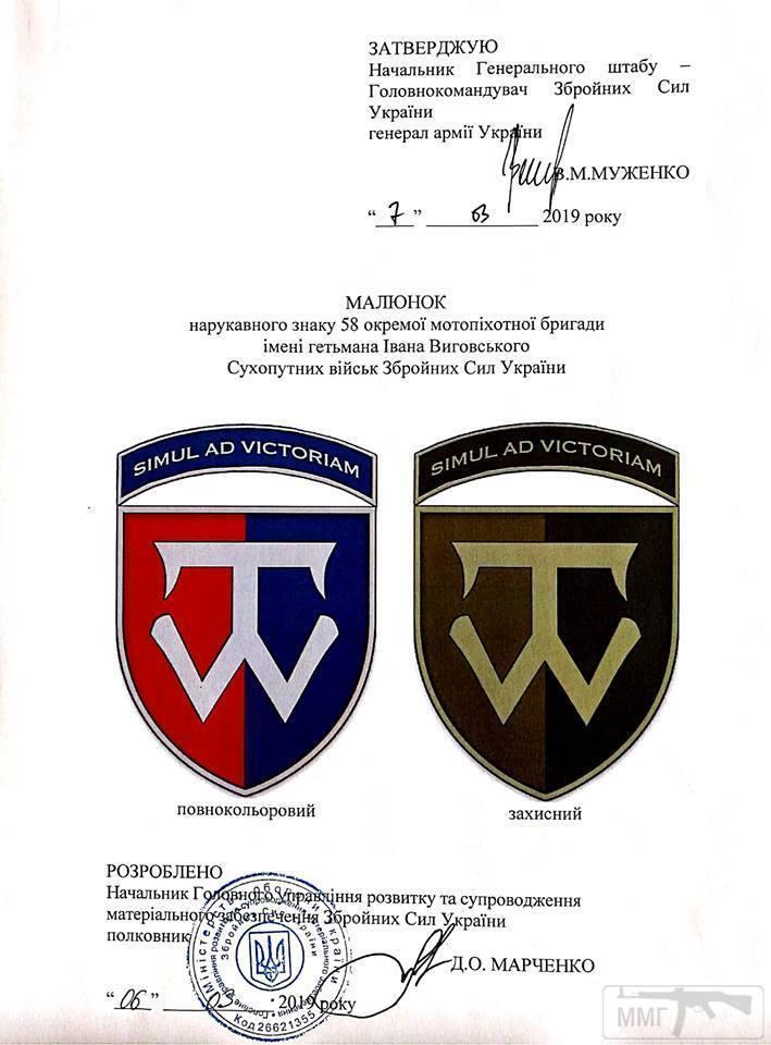 54037 - Реалії ЗС України: позитивні та негативні нюанси.